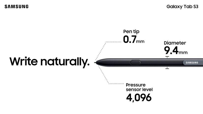 s-pen-tab